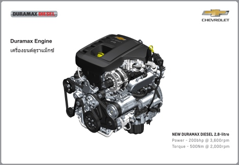 New Duramax raises performance to new levels among the