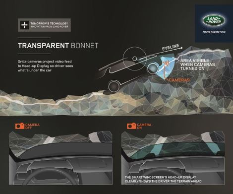 lr_discovery_vision_concept_technology_teaser_090414_01-2