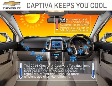 Captiva Air-Con Graphic_ENG_small